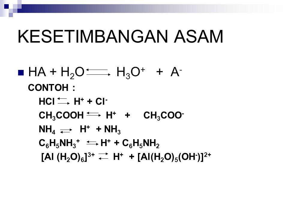 KESETIMBANGAN ASAM HA + H 2 O H 3 O + + A - CONTOH : HCl H + + Cl - CH 3 COOH H + + CH 3 COO - NH 4 H + + NH 3 C 6 H 5 NH 3 + H + + C 6 H 5 NH 2 [Al (