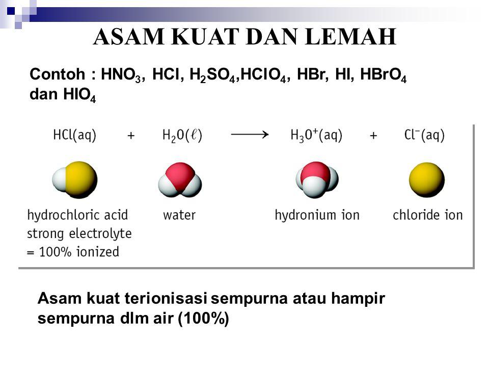 Asam kuat terionisasi sempurna atau hampir sempurna dlm air (100%) ASAM KUAT DAN LEMAH Contoh : HNO 3, HCl, H 2 SO 4,HClO 4, HBr, HI, HBrO 4 dan HIO 4