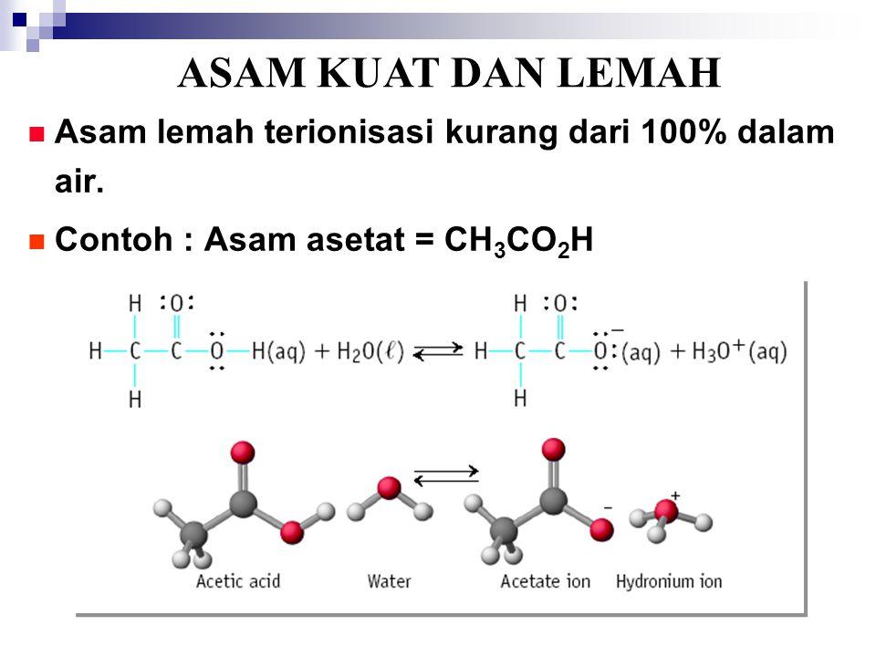 Asam lemah terionisasi kurang dari 100% dalam air. Contoh : Asam asetat = CH 3 CO 2 H ASAM KUAT DAN LEMAH