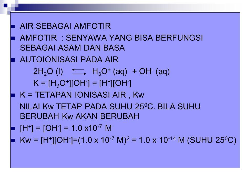 AIR SEBAGAI AMFOTIR AMFOTIR : SENYAWA YANG BISA BERFUNGSI SEBAGAI ASAM DAN BASA AUTOIONISASI PADA AIR 2H 2 O (l) H 3 O + (aq) + OH - (aq) K = [H 3 O +