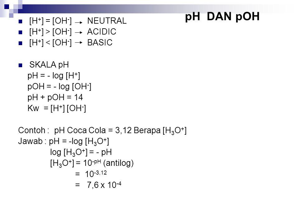 [H + ] = [OH - ] NEUTRAL [H + ] > [OH - ] ACIDIC [H + ] < [OH - ] BASIC SKALA pH pH = - log [H + ] pOH = - log [OH - ] pH + pOH = 14 Kw = [H + ] [OH -