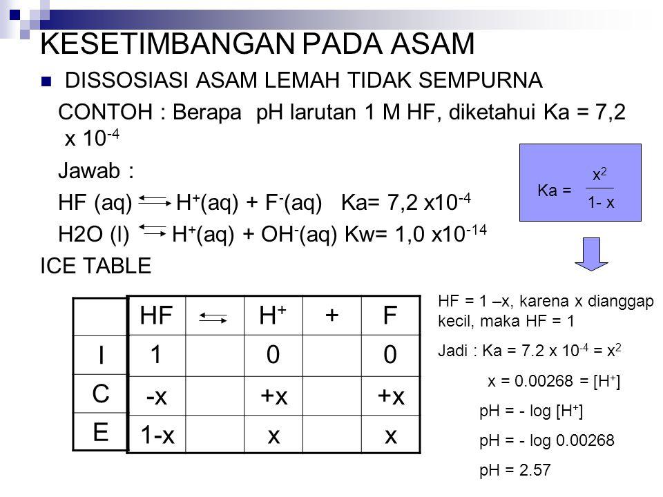 KESETIMBANGAN PADA ASAM DISSOSIASI ASAM LEMAH TIDAK SEMPURNA CONTOH : Berapa pH larutan 1 M HF, diketahui Ka = 7,2 x 10 -4 Jawab : HF (aq) H + (aq) +