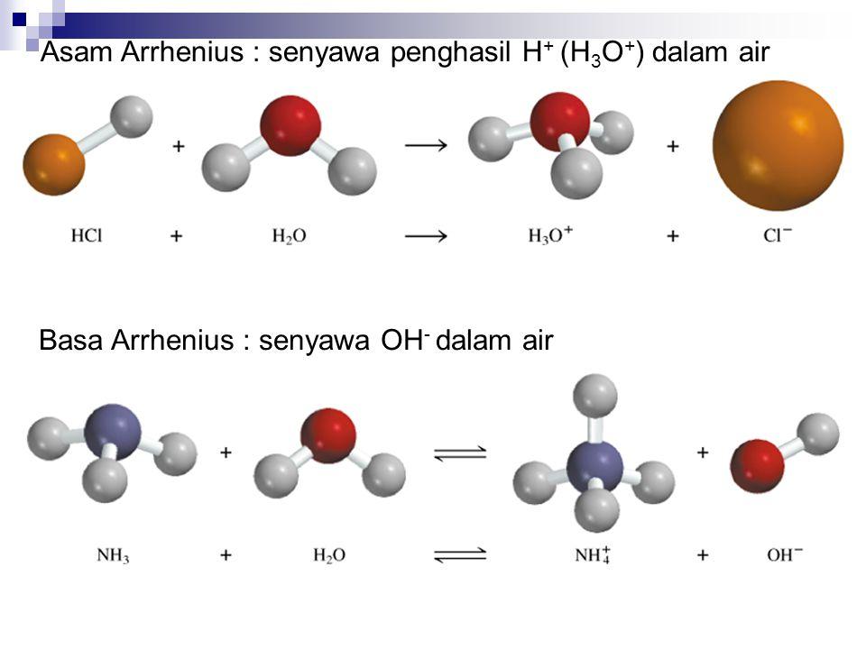 Contoh lain : HITUNG pH DARI 5,0 X 10 -2 NaOH JAWAB : pOH = - log [OH - ] = - log 5,0 x 10 -2 = 1,3 pOH + pH = 14 jadi pH = 14 – 1,3 = 12,7 KESETIMBANGAN BASA