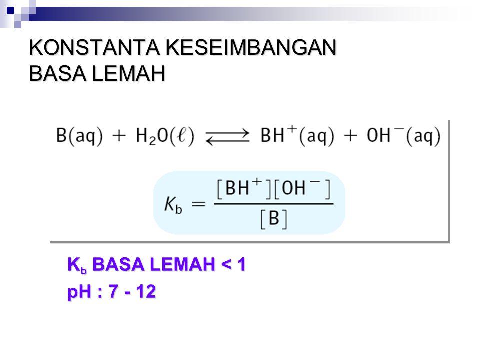 KONSTANTA KESEIMBANGAN BASA LEMAH K b BASA LEMAH < 1 pH : 7 - 12