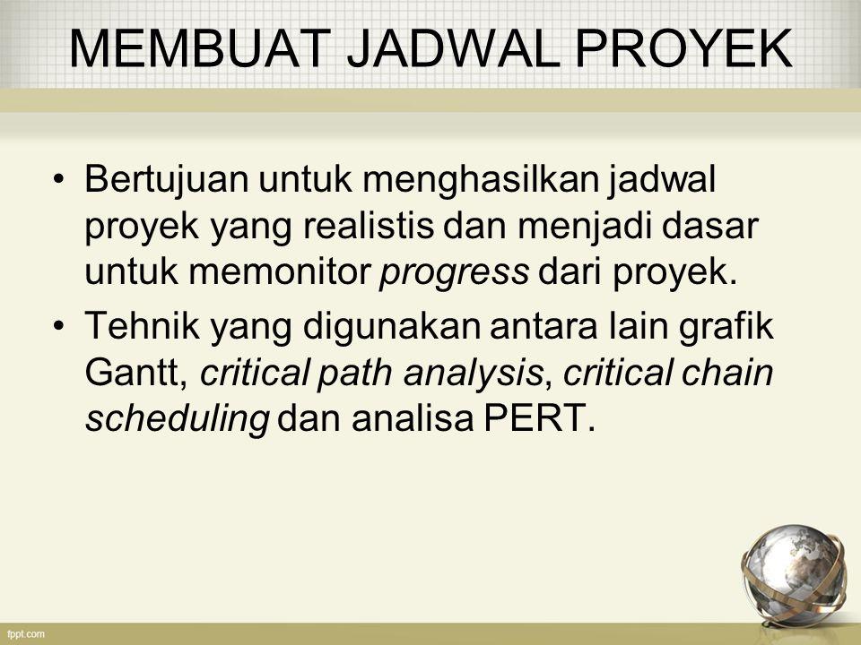 MEMBUAT JADWAL PROYEK Bertujuan untuk menghasilkan jadwal proyek yang realistis dan menjadi dasar untuk memonitor progress dari proyek. Tehnik yang di