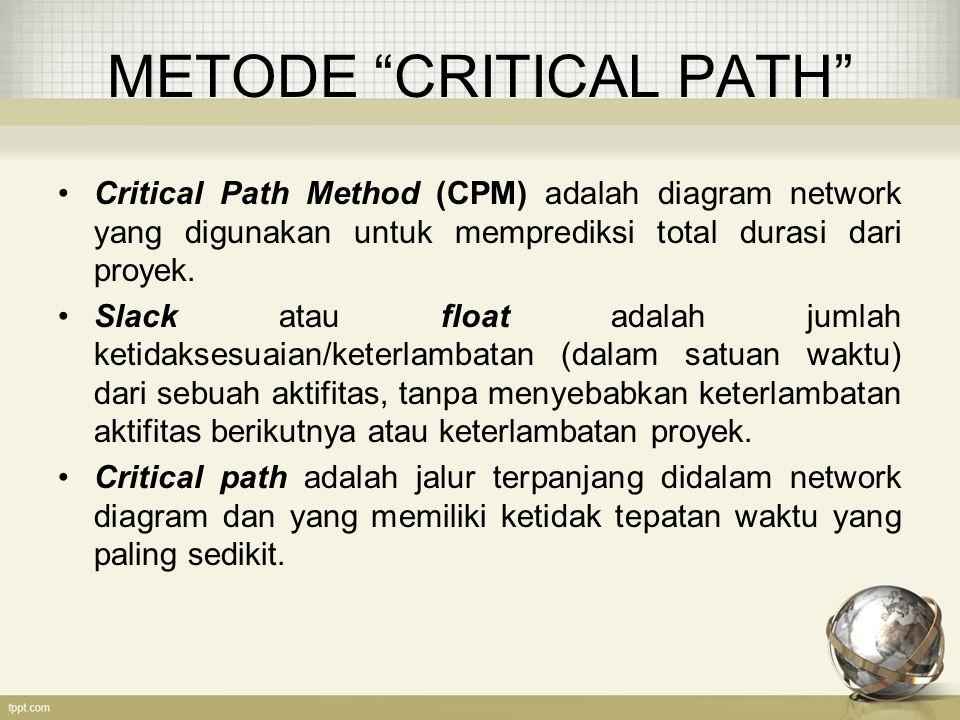 """METODE """"CRITICAL PATH"""" Critical Path Method (CPM) adalah diagram network yang digunakan untuk memprediksi total durasi dari proyek. Slack atau float a"""