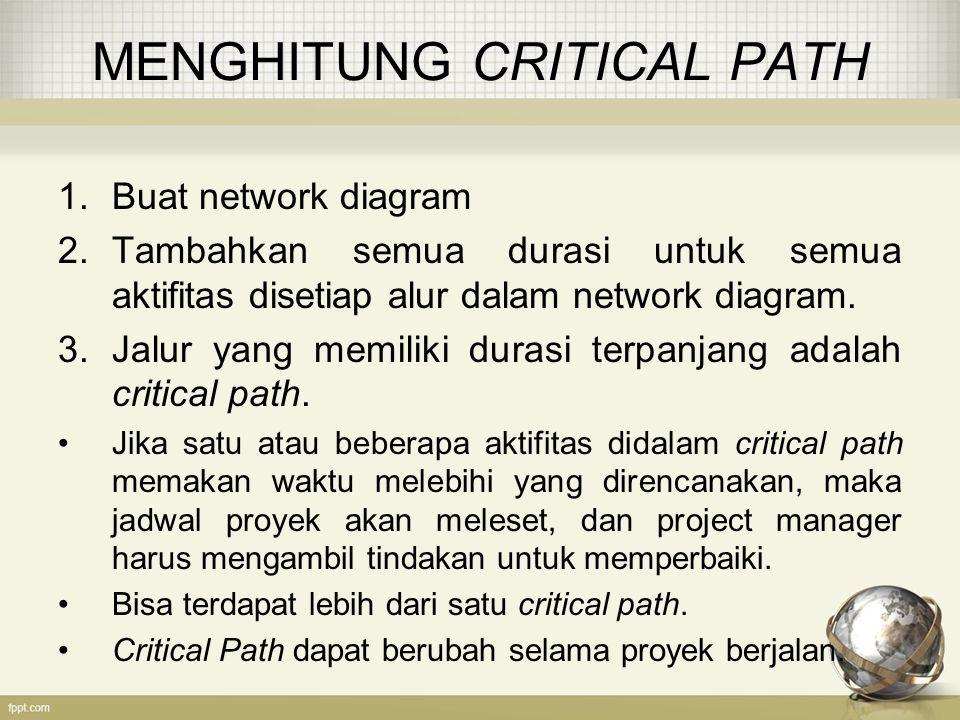 MENGHITUNG CRITICAL PATH 1.Buat network diagram 2.Tambahkan semua durasi untuk semua aktifitas disetiap alur dalam network diagram. 3.Jalur yang memil