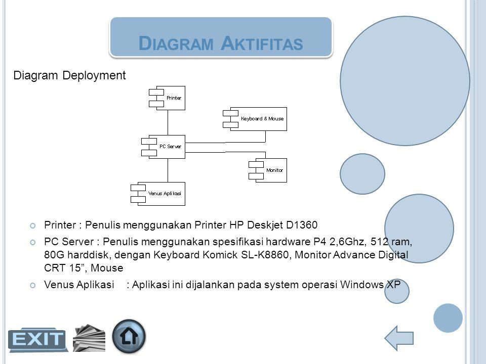 D IAGRAM A KTIFITAS Diagram Deployment Printer : Penulis menggunakan Printer HP Deskjet D1360 PC Server : Penulis menggunakan spesifikasi hardware P4