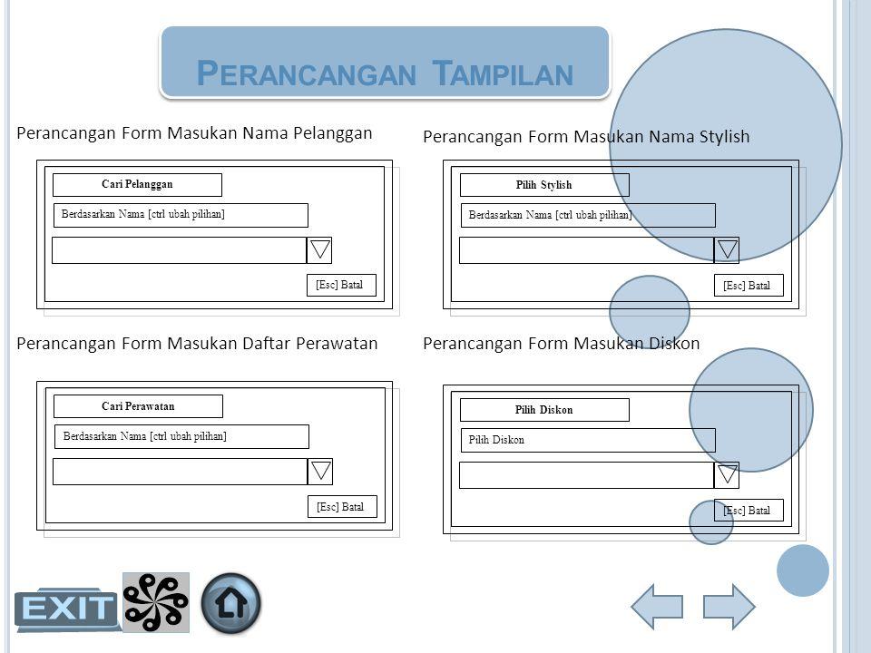 Perancangan Form Masukan Nama Pelanggan Cari Pelanggan Berdasarkan Nama [ctrl ubah pilihan] [Esc] Batal Perancangan Form Masukan Daftar Perawatan Cari