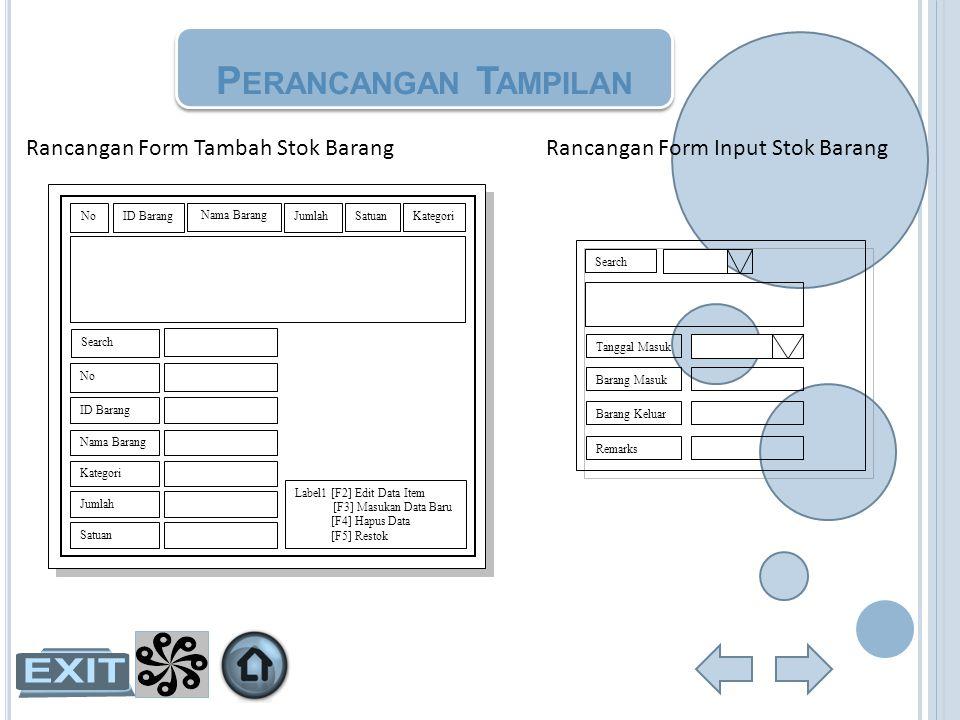 Rancangan Form Tambah Stok Barang ID Barang Nama Barang Jumlah ID Barang Nama Barang Jumlah No Label1 [F2] Edit Data Item [F3] Masukan Data Baru [F4]