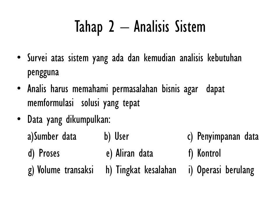 Tahap 2 – Analisis Sistem Survei atas sistem yang ada dan kemudian analisis kebutuhan pengguna Analis harus memahami permasalahan bisnis agar dapat memformulasi solusi yang tepat Data yang dikumpulkan: a)Sumber data b) User c) Penyimpanan data d) Proses e) Aliran data f) Kontrol g) Volume transaksi h) Tingkat kesalahan i) Operasi berulang