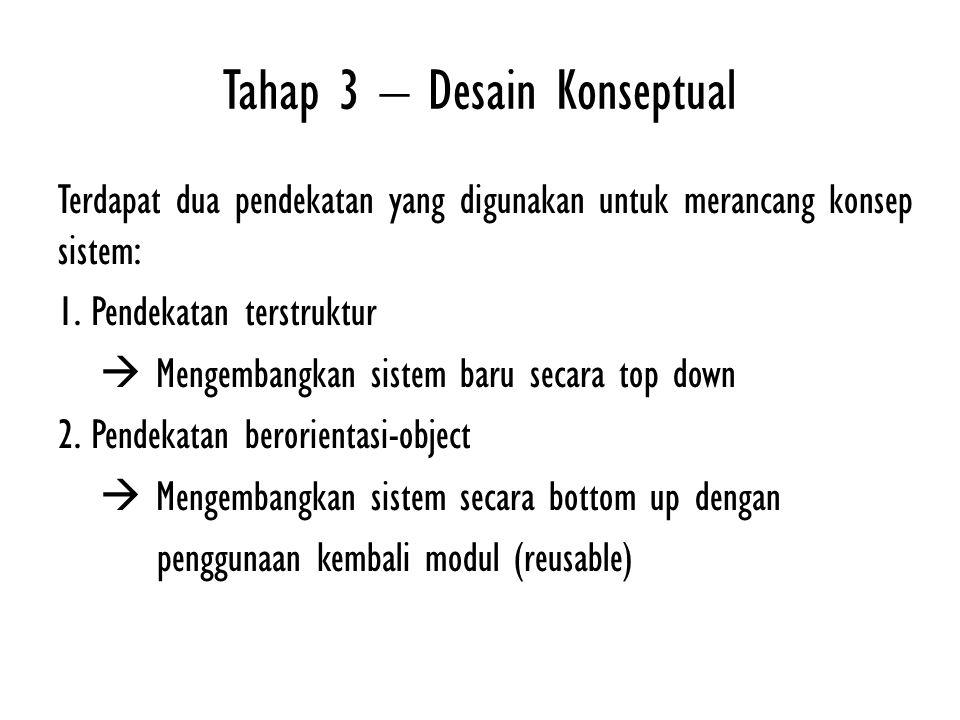 Tahap 3 – Desain Konseptual Terdapat dua pendekatan yang digunakan untuk merancang konsep sistem: 1.