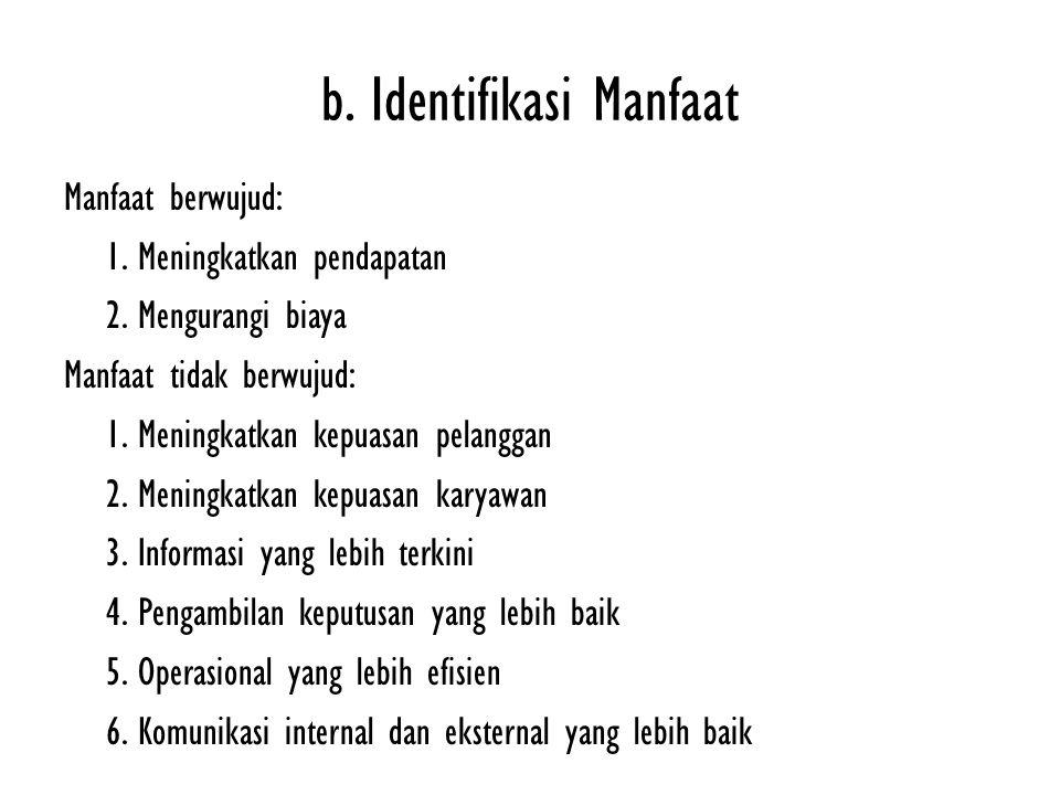 b.Identifikasi Manfaat Manfaat berwujud: 1. Meningkatkan pendapatan 2.
