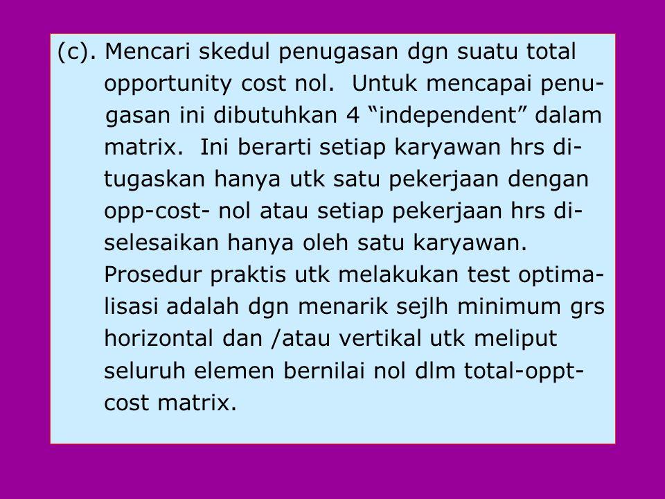 Total Opportunity Cost Matrix ___________________________________________________ Karyawan Pekerjaan (Rp/Unit) I II III IV ___________________________