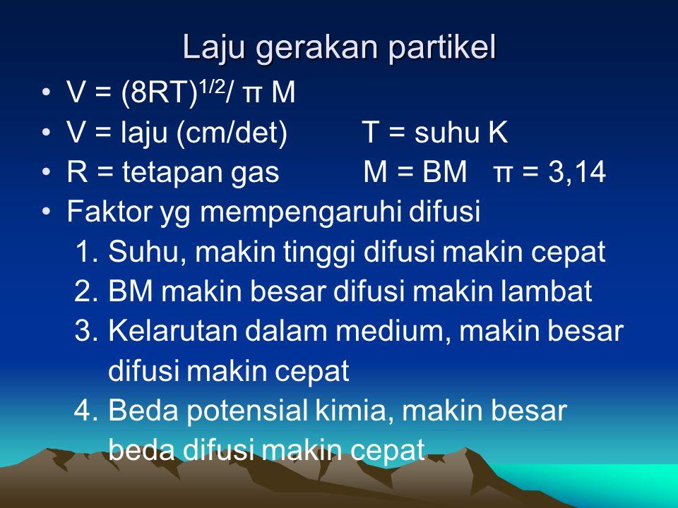Laju gerakan partikel V = (8RT) 1/2 / π M V = laju (cm/det) T = suhu K R = tetapan gas M = BM π = 3,14 Faktor yg mempengaruhi difusi 1. Suhu, makin ti