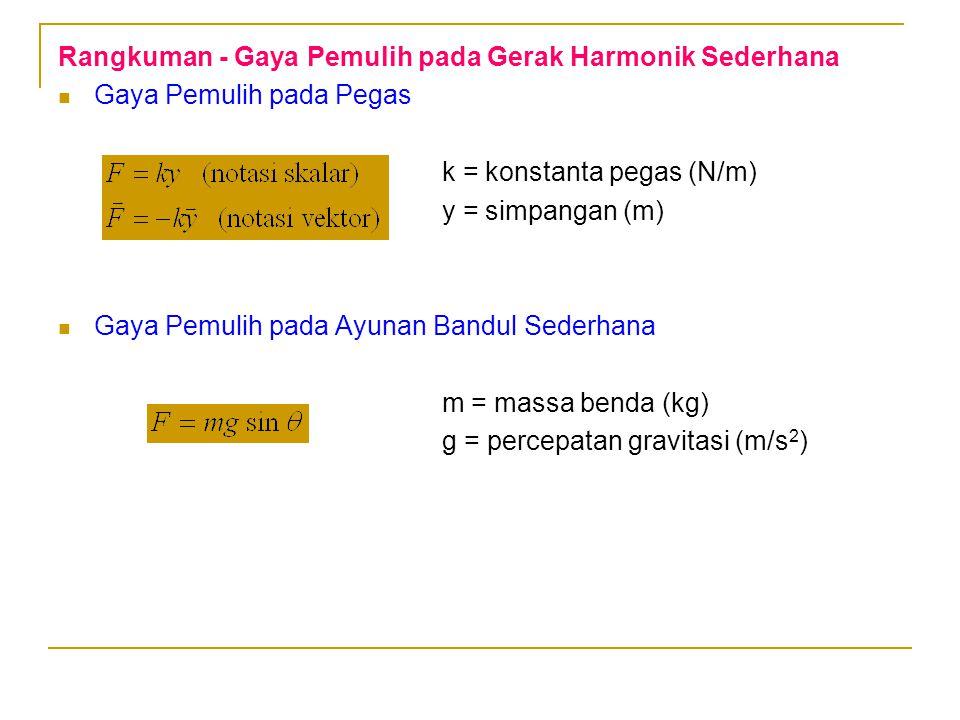 Rangkuman - Gaya Pemulih pada Gerak Harmonik Sederhana Gaya Pemulih pada Pegas k = konstanta pegas (N/m) y = simpangan (m) Gaya Pemulih pada Ayunan Ba
