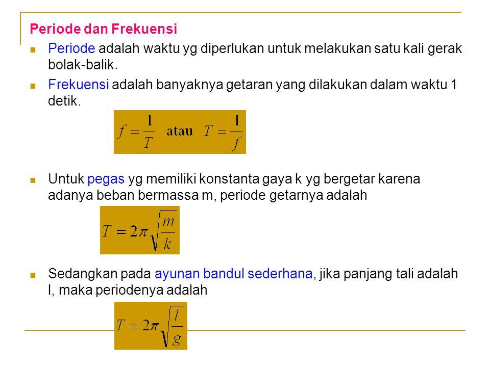 Periode dan Frekuensi Periode adalah waktu yg diperlukan untuk melakukan satu kali gerak bolak-balik. Frekuensi adalah banyaknya getaran yang dilakuka