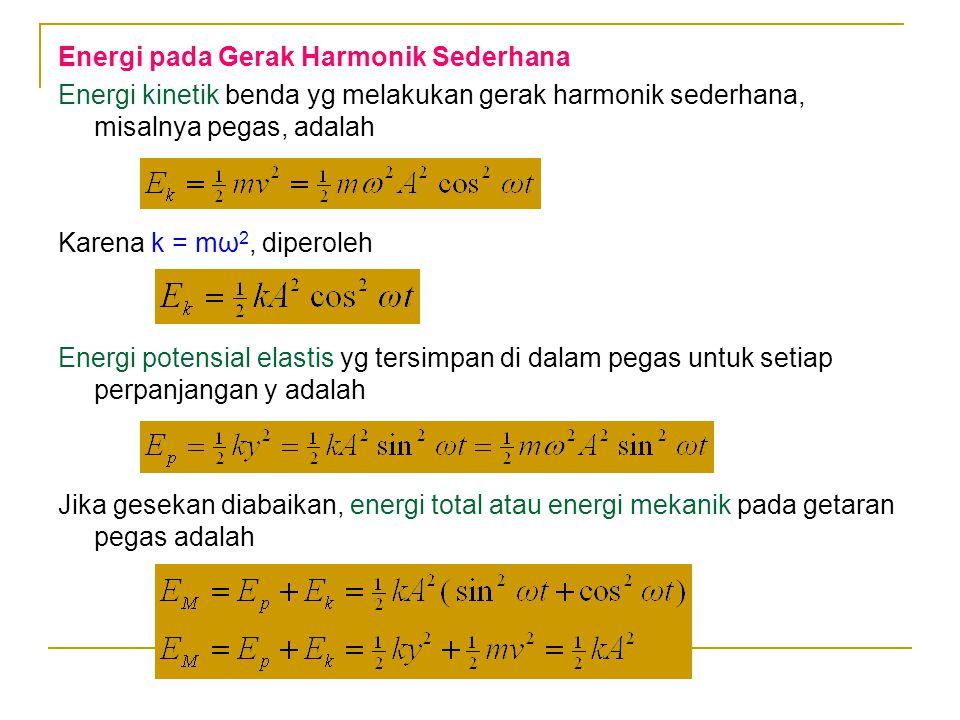Energi pada Gerak Harmonik Sederhana Energi kinetik benda yg melakukan gerak harmonik sederhana, misalnya pegas, adalah Karena k = mω 2, diperoleh Ene