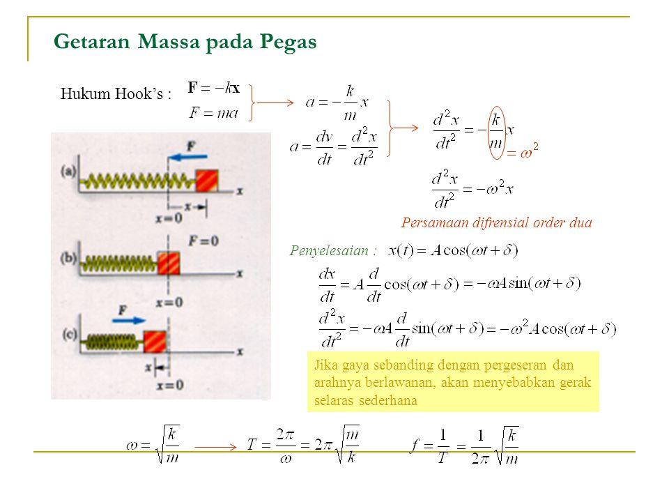 Getaran Massa pada Pegas Hukum Hook's : Persamaan difrensial order dua Penyelesaian : Jika gaya sebanding dengan pergeseran dan arahnya berlawanan, ak
