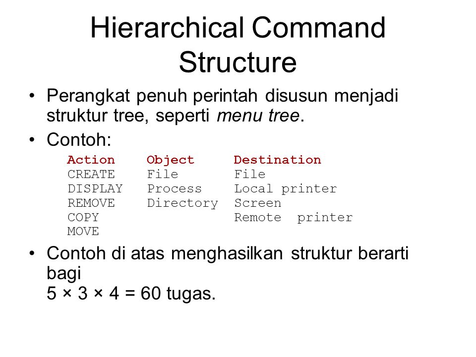 Hierarchical Command Structure Perangkat penuh perintah disusun menjadi struktur tree, seperti menu tree. Contoh: Action Object Destination CREATE Fil