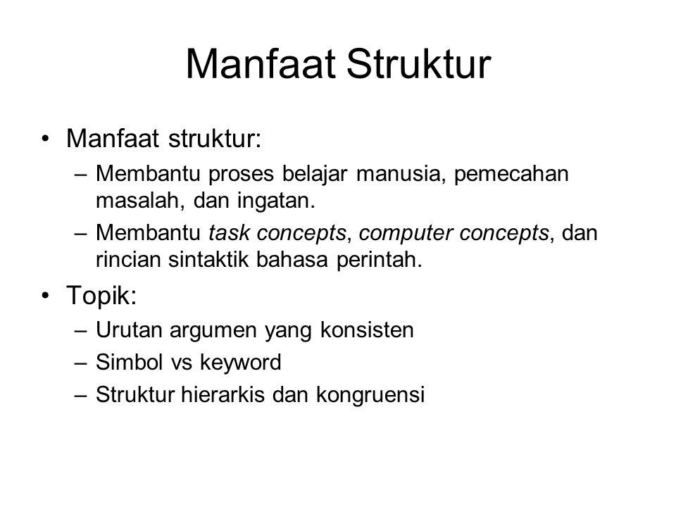Manfaat Struktur Manfaat struktur: –Membantu proses belajar manusia, pemecahan masalah, dan ingatan. –Membantu task concepts, computer concepts, dan r
