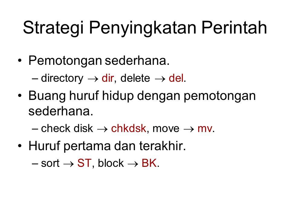 Strategi Penyingkatan Perintah Pemotongan sederhana. –directory  dir, delete  del. Buang huruf hidup dengan pemotongan sederhana. –check disk  chkd