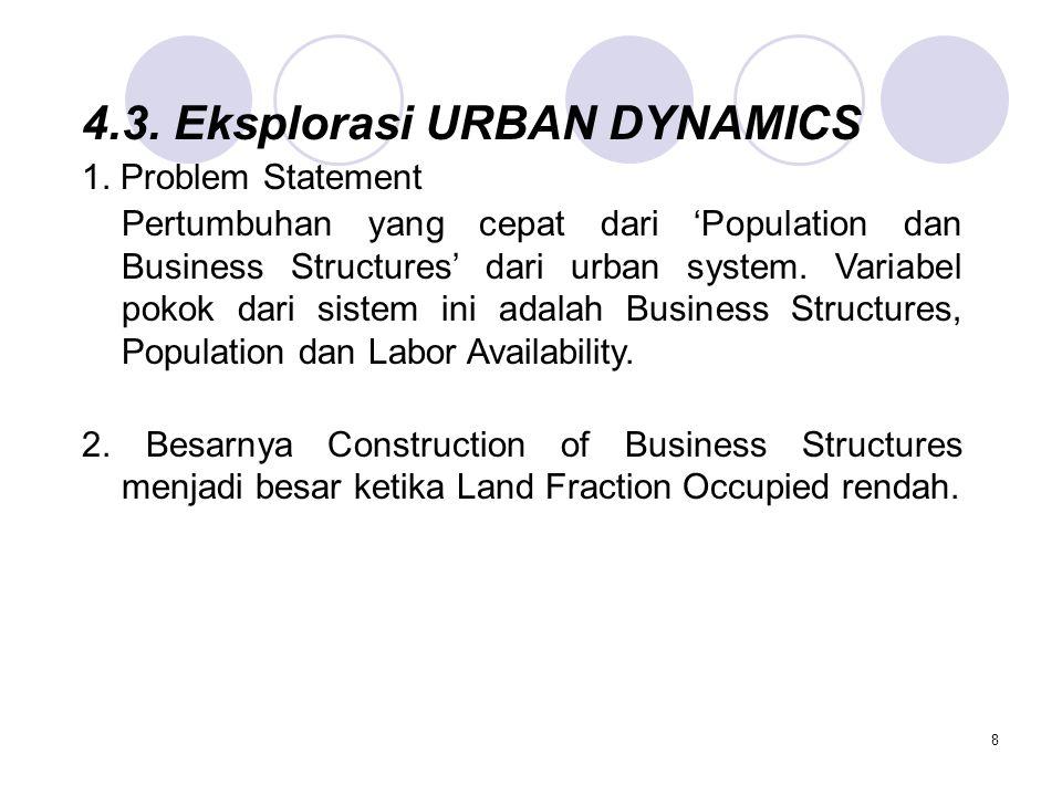 9 3. Hubungan-hubungan itu digambarkan dalam ithink seperti berikut : (urban.itm)