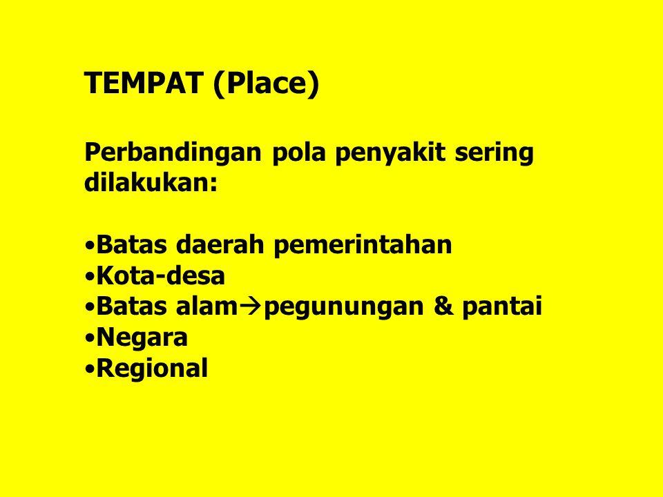 TEMPAT (Place) Perbandingan pola penyakit sering dilakukan: Batas daerah pemerintahan Kota-desa Batas alam  pegunungan & pantai Negara Regional