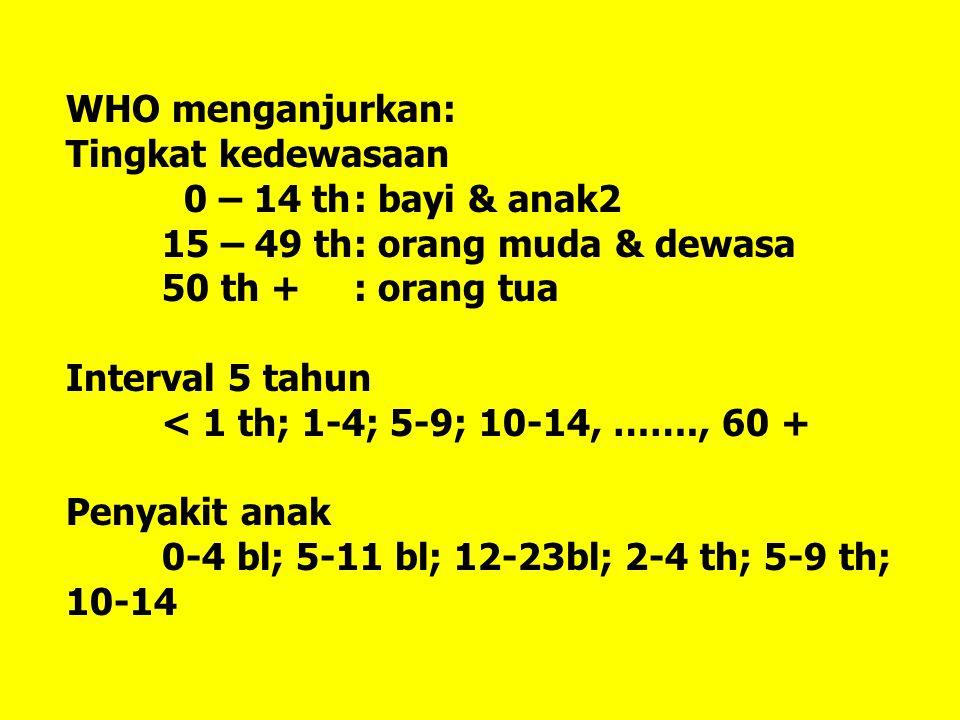 WHO menganjurkan: Tingkat kedewasaan 0 – 14 th: bayi & anak2 15 – 49 th: orang muda & dewasa 50 th +: orang tua Interval 5 tahun < 1 th; 1-4; 5-9; 10-14, ……., 60 + Penyakit anak 0-4 bl; 5-11 bl; 12-23bl; 2-4 th; 5-9 th; 10-14