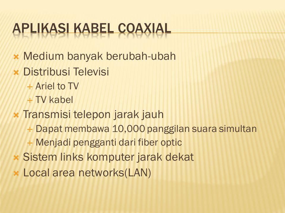  Medium banyak berubah-ubah  Distribusi Televisi  Ariel to TV  TV kabel  Transmisi telepon jarak jauh  Dapat membawa 10,000 panggilan suara simultan  Menjadi pengganti dari fiber optic  Sistem links komputer jarak dekat  Local area networks(LAN)