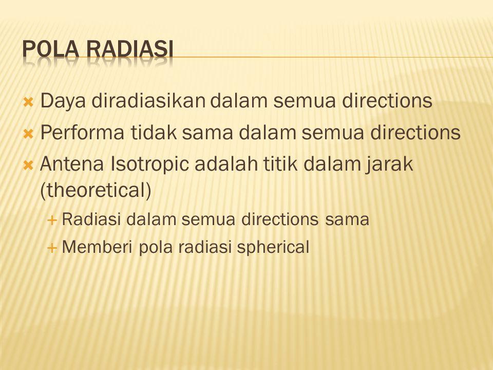  Daya diradiasikan dalam semua directions  Performa tidak sama dalam semua directions  Antena Isotropic adalah titik dalam jarak (theoretical)  Radiasi dalam semua directions sama  Memberi pola radiasi spherical