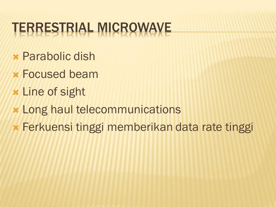  Parabolic dish  Focused beam  Line of sight  Long haul telecommunications  Ferkuensi tinggi memberikan data rate tinggi
