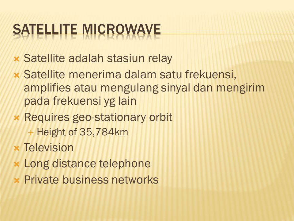  Satellite adalah stasiun relay  Satellite menerima dalam satu frekuensi, amplifies atau mengulang sinyal dan mengirim pada frekuensi yg lain  Requires geo-stationary orbit  Height of 35,784km  Television  Long distance telephone  Private business networks