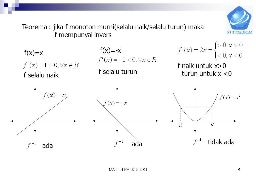 MA1114 KALKULUS I3 Secara geometri grafik fungsi satu-satu dan garis yang sejajar dengan sumbu x berpotongan di satu titik. Teorema : Jika fungsi f sa