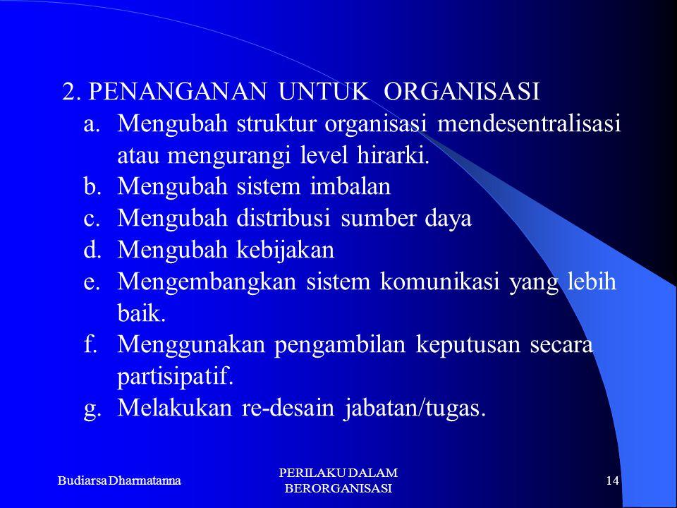 Budiarsa Dharmatanna PERILAKU DALAM BERORGANISASI 13 METODE PENANGANAN STRESS PEKERJAAN 1.PENANGANAN INDIVIDUAL A. Perawatan medis B. Program-program