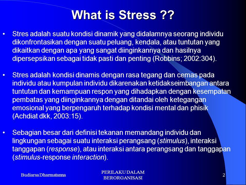 Budiarsa Dharmatanna PERILAKU DALAM BERORGANISASI 1 TEKANAN (STRESS) DAN INDIVIDU