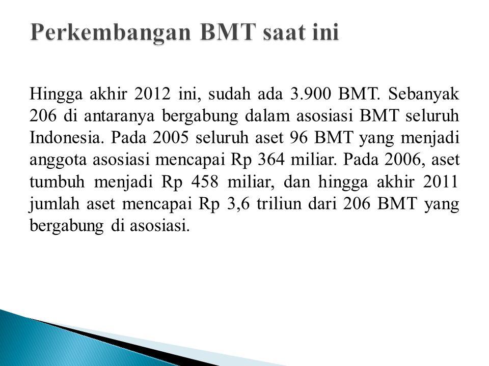 1.BMT dan UU no 23 Tahun 2011 tentang Pengelolaan Zakat 2.