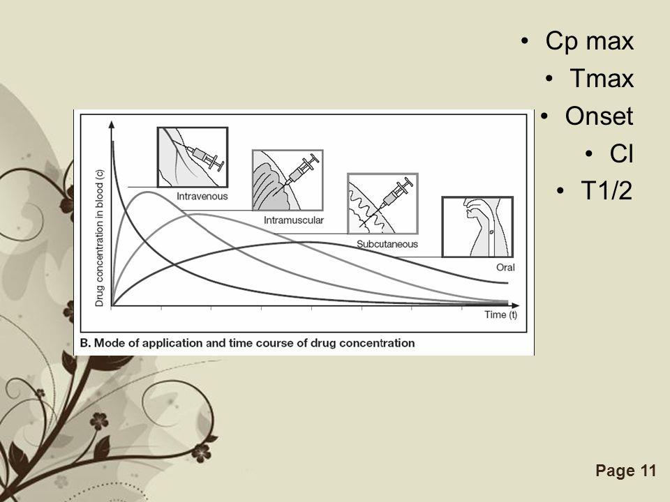 Free Powerpoint TemplatesPage 10 Sebelum dapat memberikan efek, obat harus masuk ke sistemik dalam sirkulasi