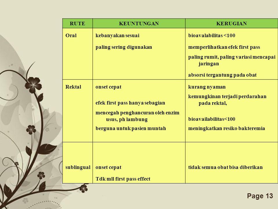 Free Powerpoint TemplatesPage 12 RUTEKEUNTUNGANKERUGIAN IVMula kerja cepat,tidak semua obat bisa diberikan kontrol yang baik atas kadar obat dlm darah