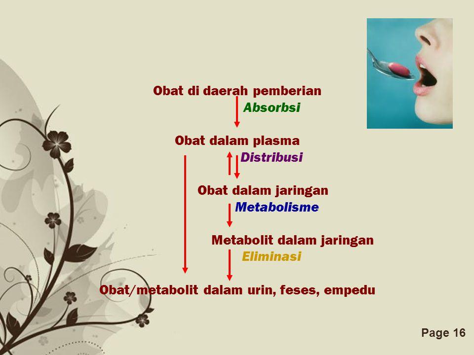 Free Powerpoint TemplatesPage 15 NASIB OBAT DI DALAM TUBUH