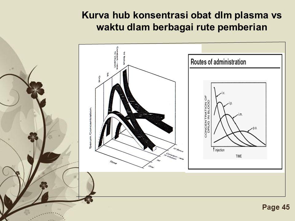 Free Powerpoint TemplatesPage 44 Faktor yg mempengaruhi Kenaikan suhu Kerusakan mekanis, kimia, termal