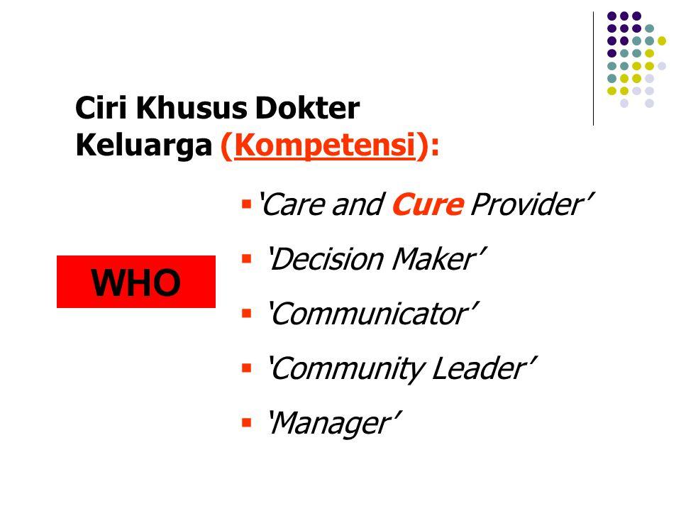  'Care and Cure Provider'  'Decision Maker'  'Communicator'  'Community Leader'  'Manager' Ciri Khusus Dokter Keluarga (Kompetensi): WHO