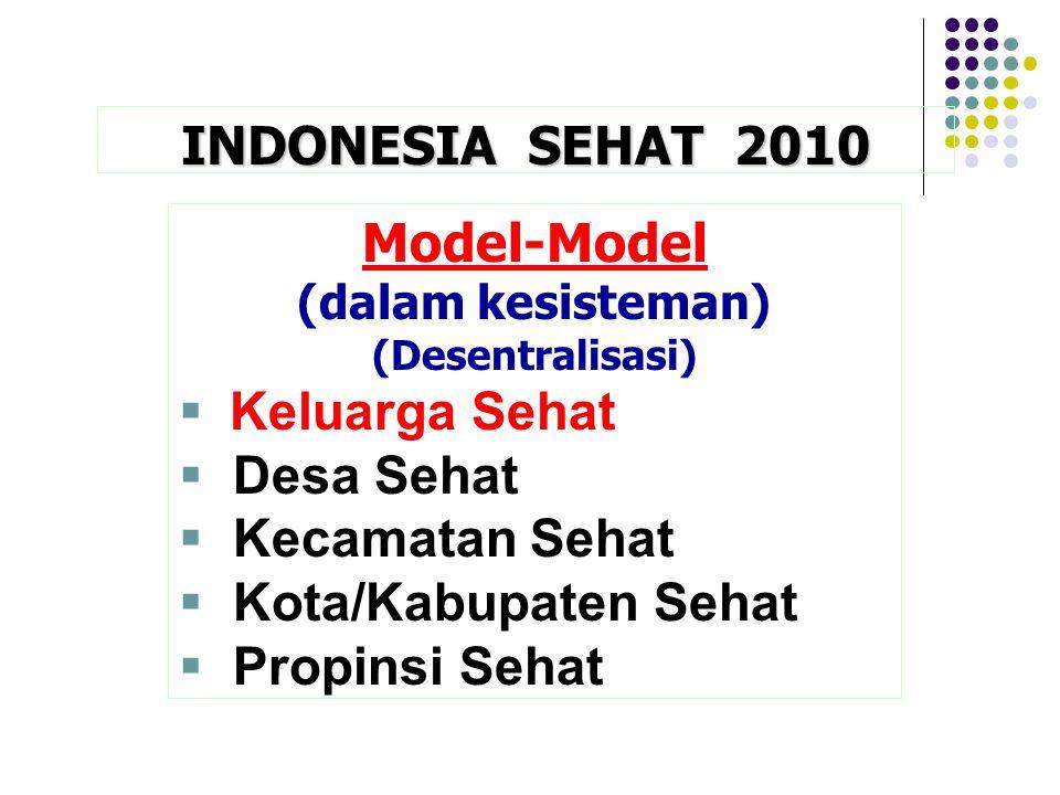 INDONESIA SEHAT 2010 Model-Model (dalam kesisteman) (Desentralisasi)  Keluarga Sehat  Desa Sehat  Kecamatan Sehat  Kota/Kabupaten Sehat  Propinsi Sehat