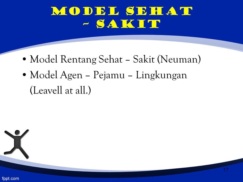 17 Model sehat – sakit Model Rentang Sehat – Sakit (Neuman) Model Agen – Pejamu – Lingkungan (Leavell at all.)