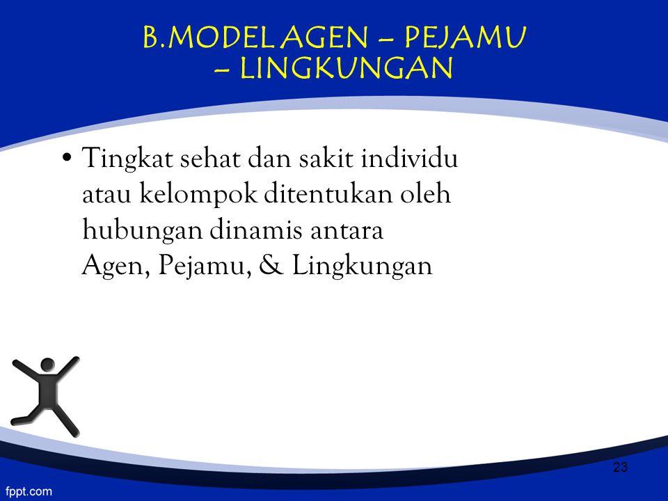 23 B.MODEL AGEN – PEJAMU – LINGKUNGAN Tingkat sehat dan sakit individu atau kelompok ditentukan oleh hubungan dinamis antara Agen, Pejamu, & Lingkunga
