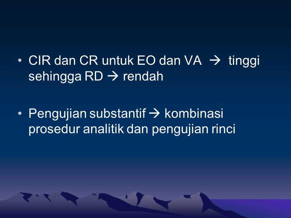 CIR dan CR untuk EO dan VA  tinggi sehingga RD  rendah Pengujian substantif  kombinasi prosedur analitik dan pengujian rinci