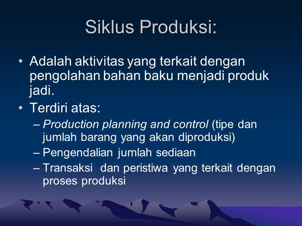 Transaksi produksi dimulai pada saat bahan baku diminta untuk produksi dan diakhiri dengan pemindahan produk ke barang jadi Siklus produksi berinteraksi dengan: –Siklus Pengeluaran –Siklus Personalia –Siklus Pendapatan