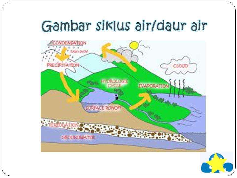 Siklus air atau siklus hidrologi adalah sirkulasi air yang tidak pernah berhenti dari atmosfer ke bumi dan kembali ke atmosfer melalui kondensasi, presipitasi, evaporasi dan transpirasi.