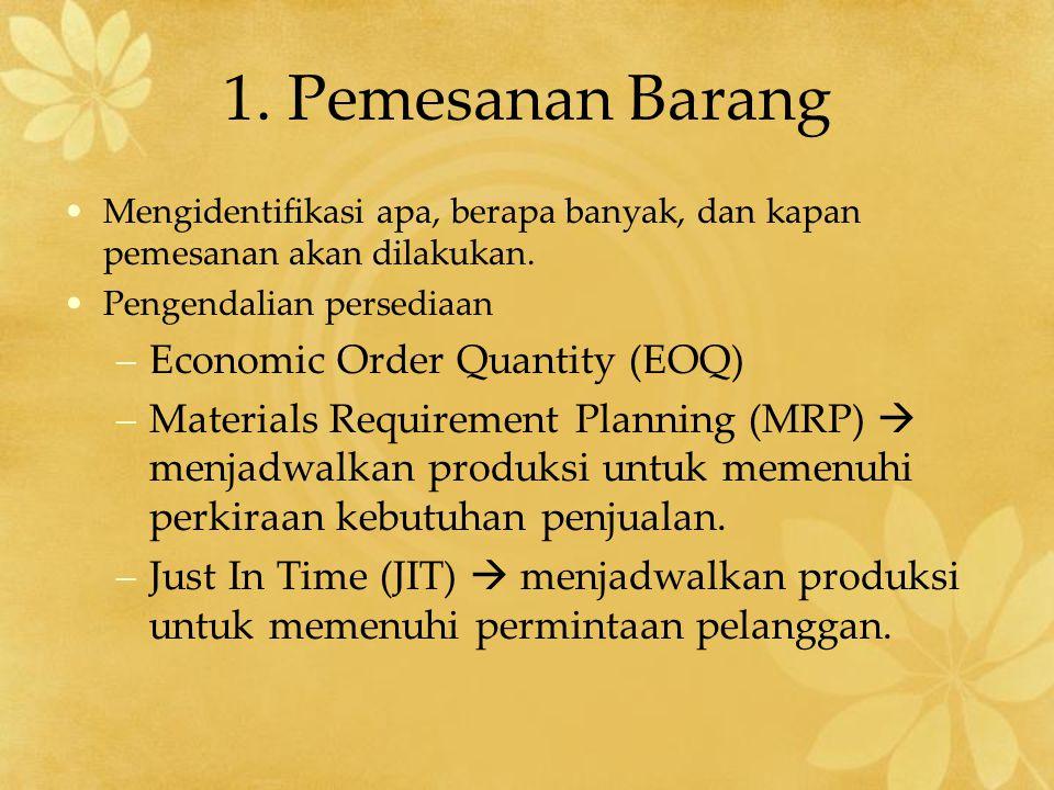 1. Pemesanan Barang Mengidentifikasi apa, berapa banyak, dan kapan pemesanan akan dilakukan. Pengendalian persediaan –Economic Order Quantity (EOQ) –M