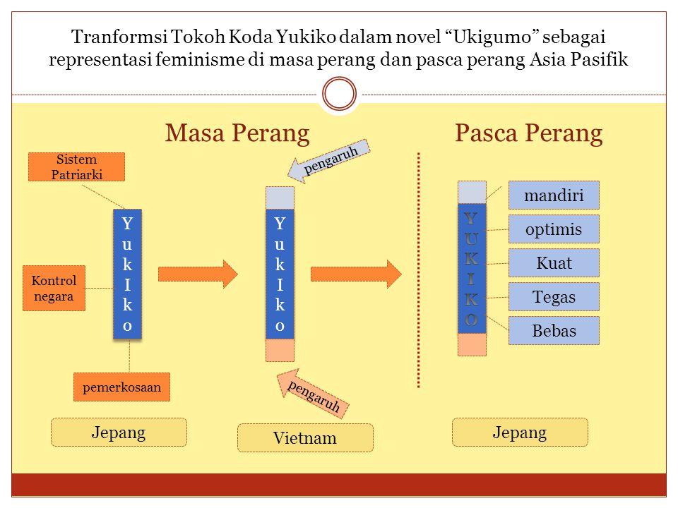 """Tranformsi Tokoh Koda Yukiko dalam novel """"Ukigumo"""" sebagai representasi feminisme di masa perang dan pasca perang Asia Pasifik Masa Perang Pasca Peran"""